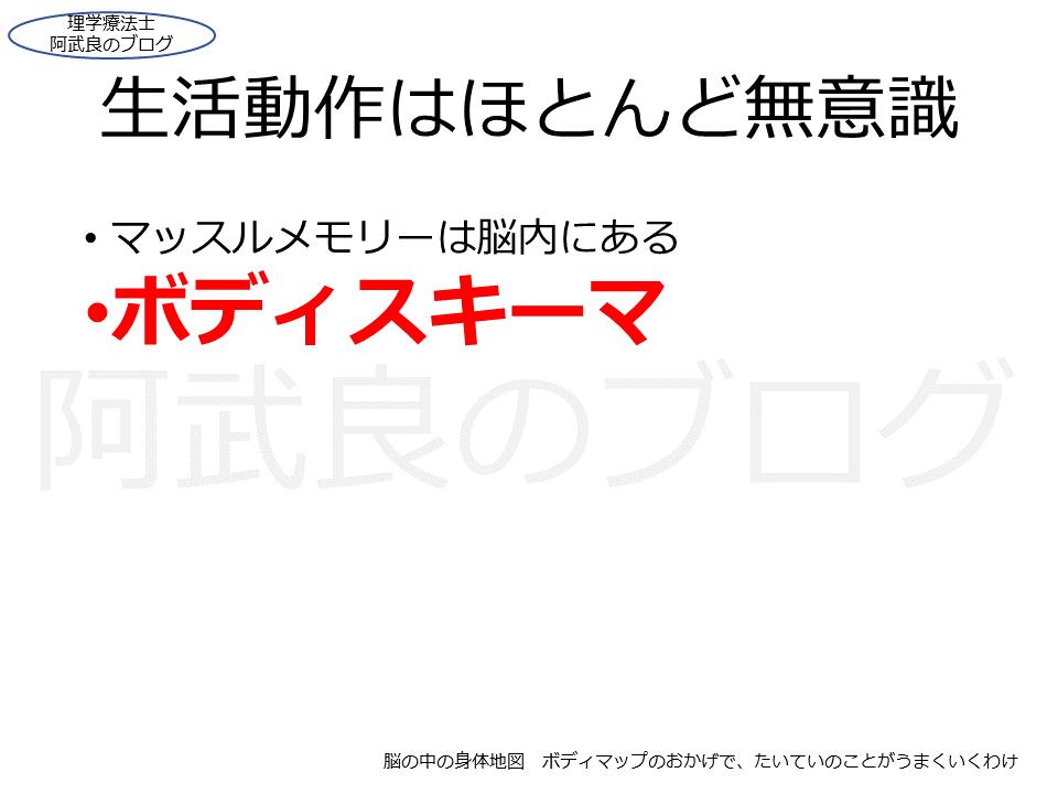 f:id:kenkouPT:20210303013517p:plain