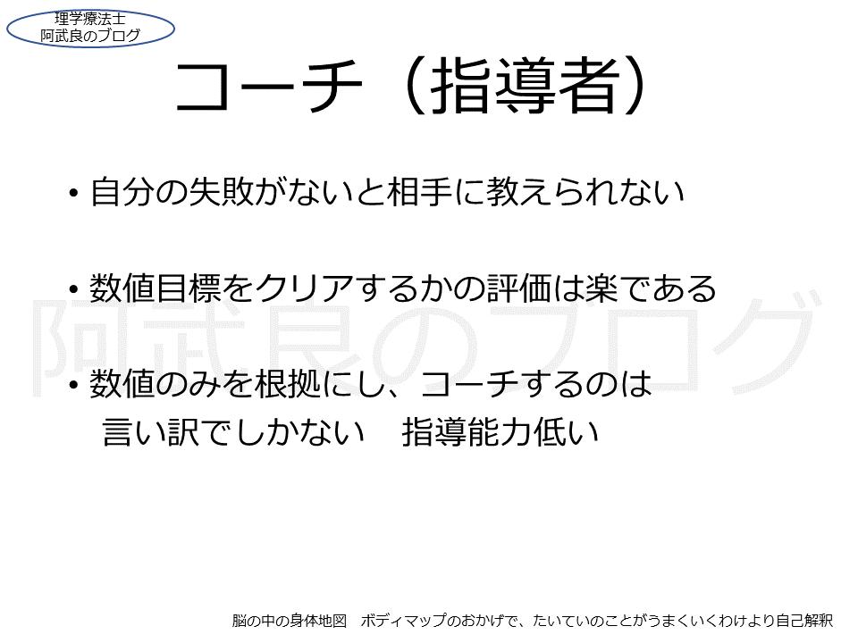 f:id:kenkouPT:20210303013538p:plain