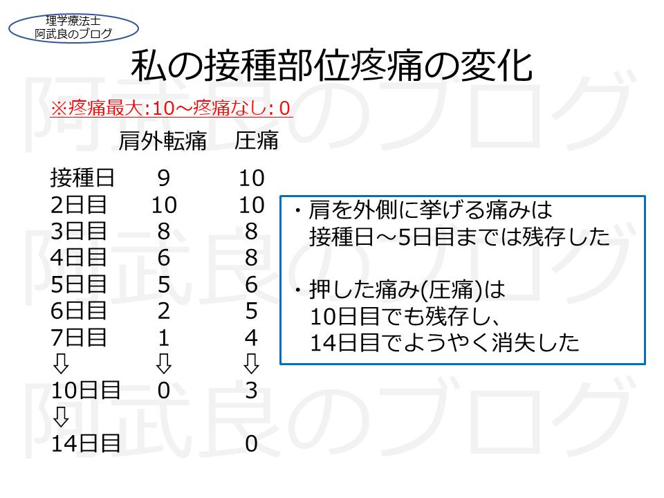 f:id:kenkouPT:20210505052107p:plain