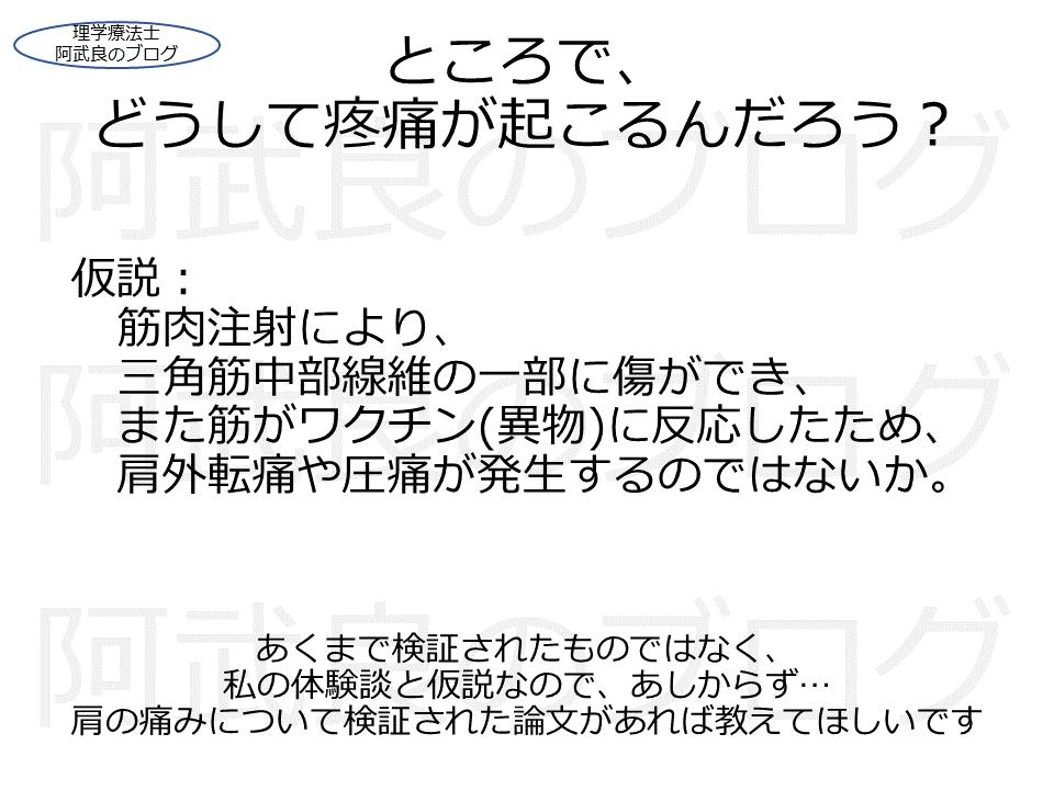 f:id:kenkouPT:20210505052118p:plain
