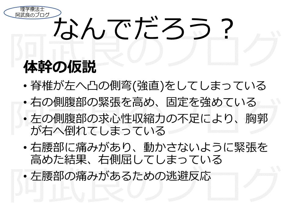 f:id:kenkouPT:20210510052519p:plain