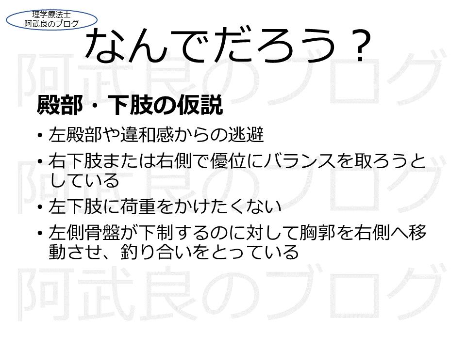 f:id:kenkouPT:20210510052528p:plain