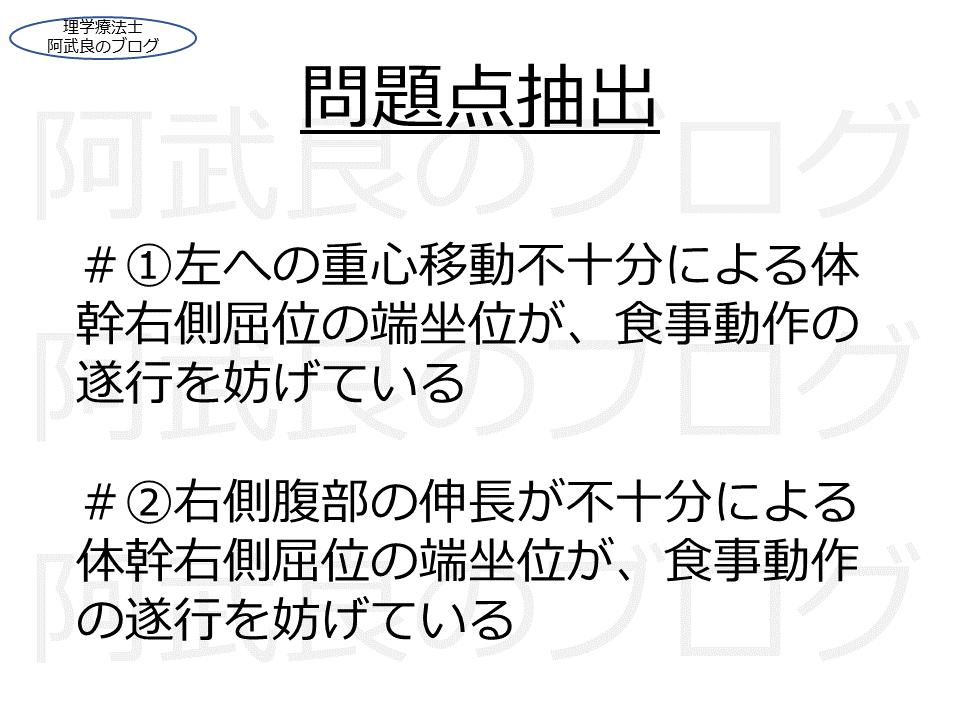 f:id:kenkouPT:20210510052612p:plain