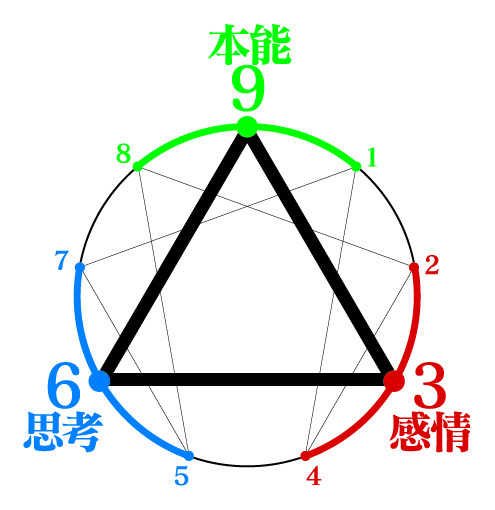 f:id:kenkoumama:20171217051950j:plain