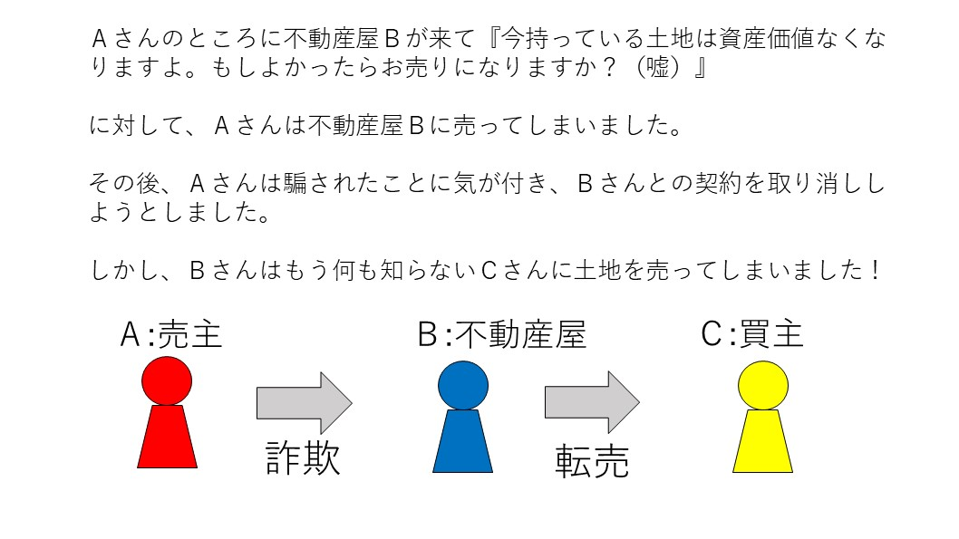 f:id:kenkunkun:20190727111907j:plain
