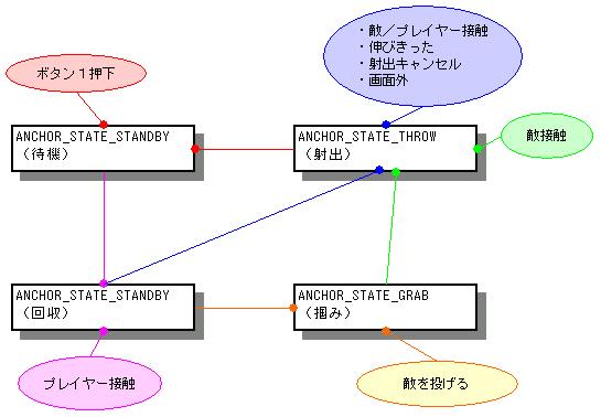 f:id:kenmo:20060221185828p:image