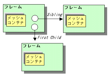 f:id:kenmo:20070410110104p:image