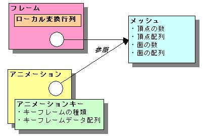 f:id:kenmo:20070411125645p:image
