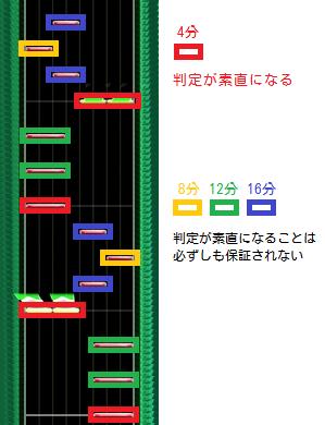 f:id:kennichino:20210216215928p:plain