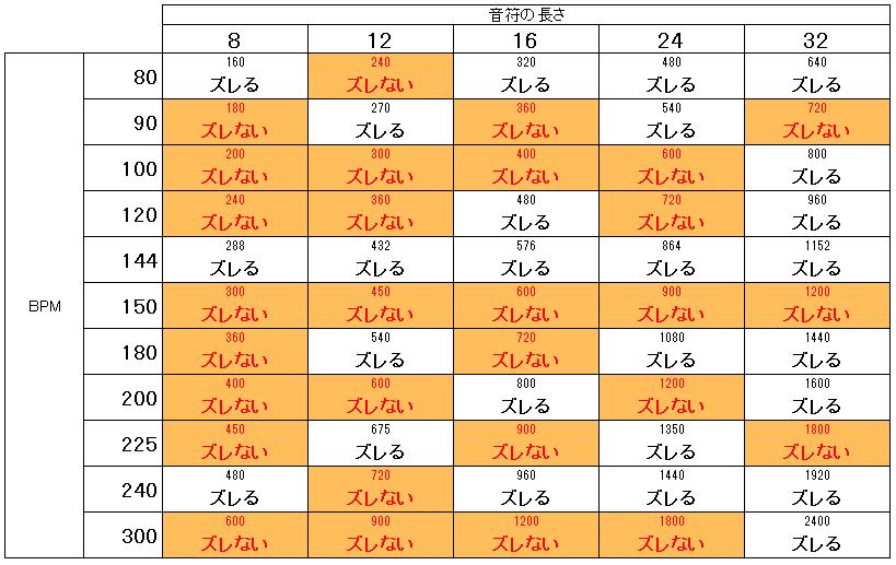 f:id:kennichino:20210217022546p:plain