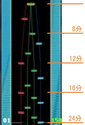 f:id:kennichino:20210217023050p:plain