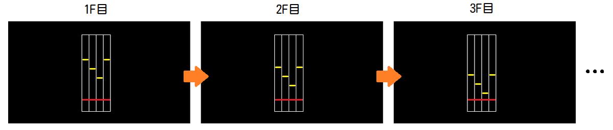 f:id:kennichino:20210217053004p:plain
