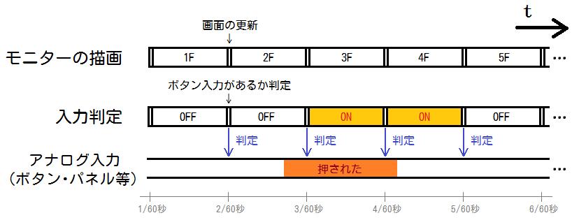f:id:kennichino:20210217101044p:plain