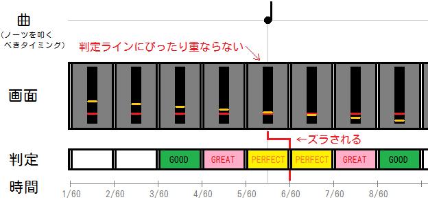 f:id:kennichino:20210218121659p:plain