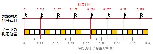 f:id:kennichino:20210218130156p:plain