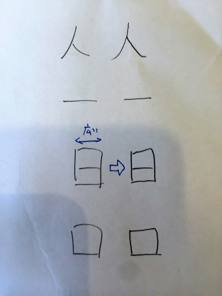 f:id:kennkoudokusyo:20170711163508j:plain