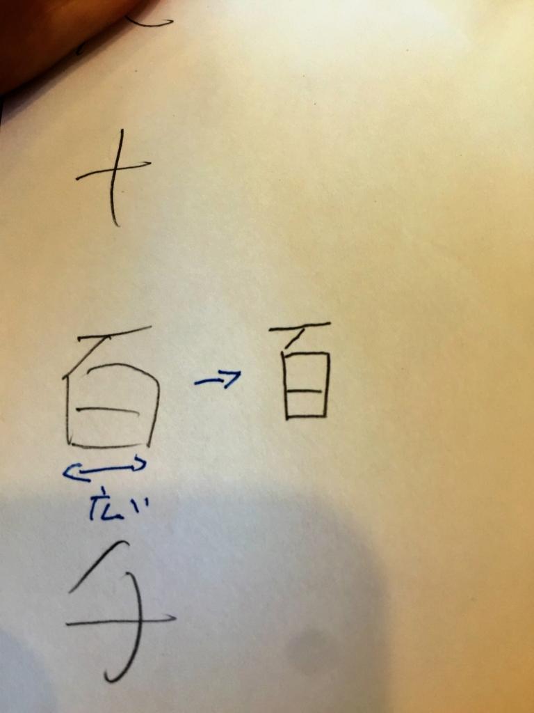 f:id:kennkoudokusyo:20170711163607j:plain