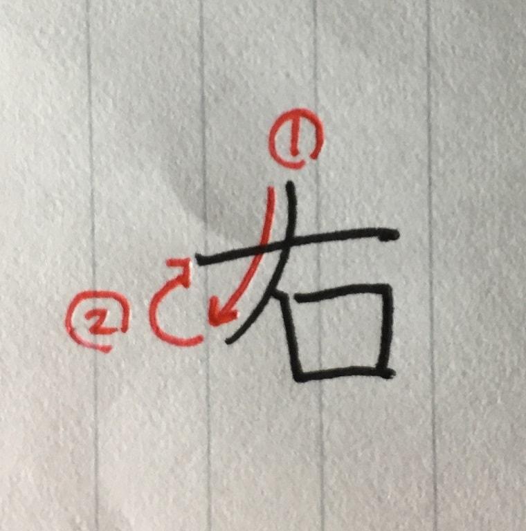 オンスクボールペン字練習 漢字8「右」