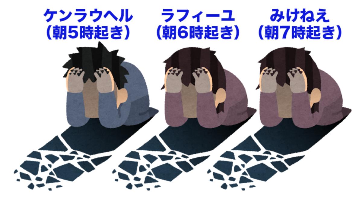 リネージュM(リネM)【反王ブログ】:#53 抗えぬもの