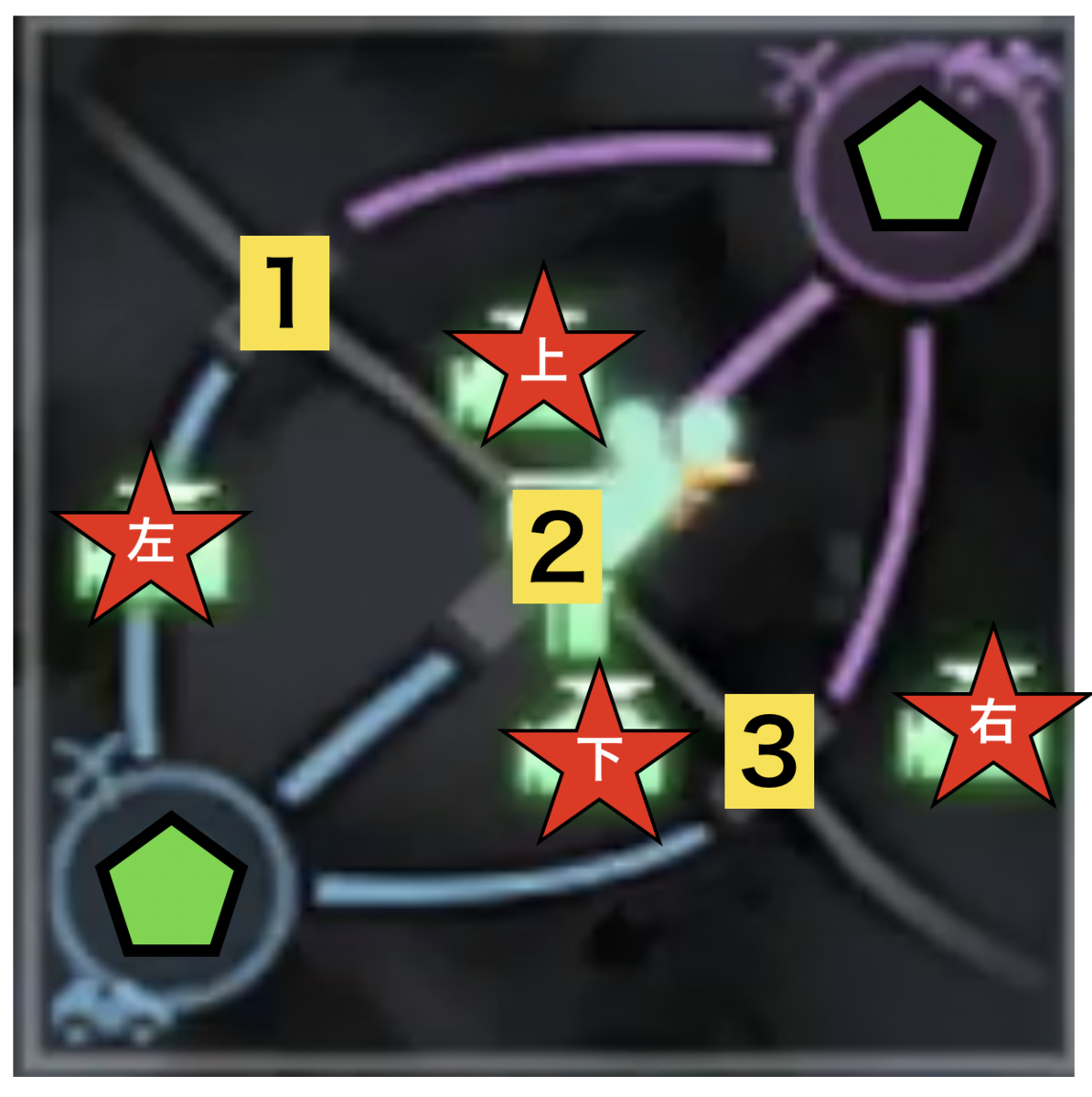 第4話 サークル戦の戦術