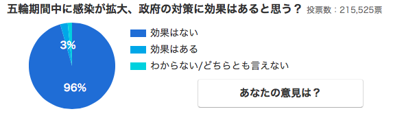 f:id:kensasano:20210730101455p:plain