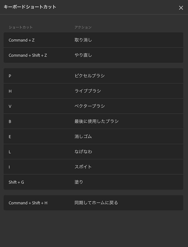 f:id:kensasuga2018:20200422152113p:plain