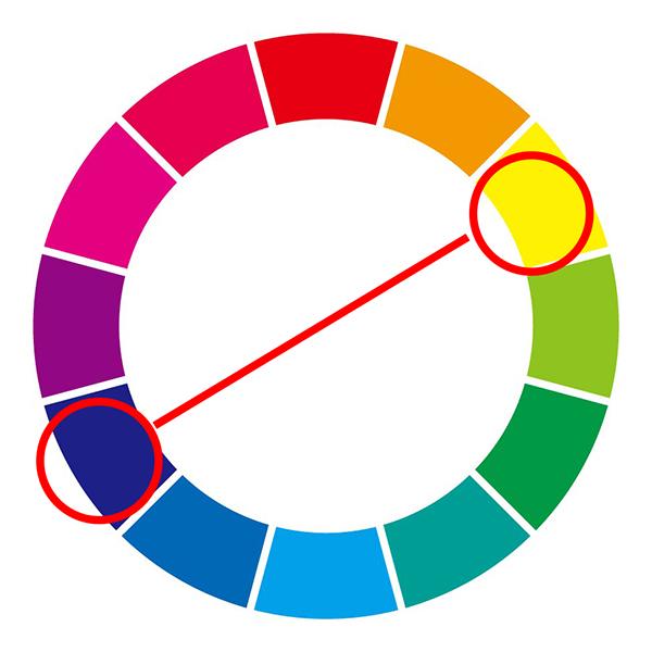色相環 補色説明