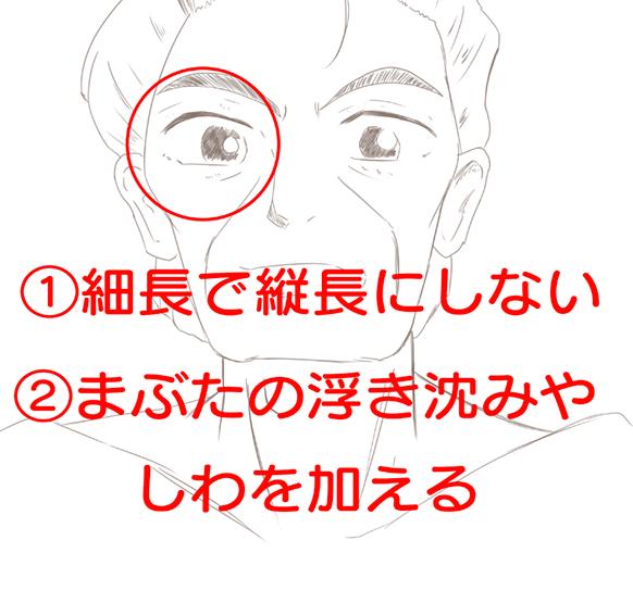 おじさんの描き方 眼