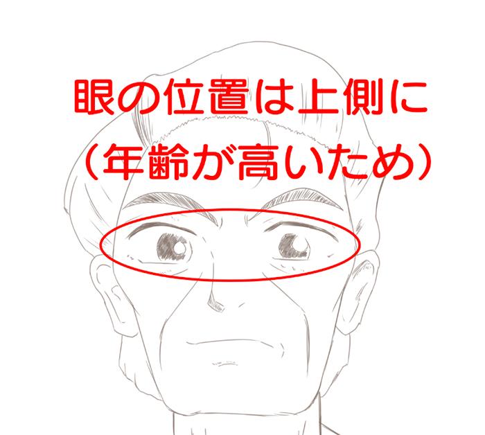 おじさんの描き方 眼1