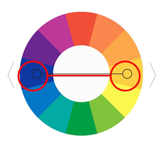 色相環 補色サンプル