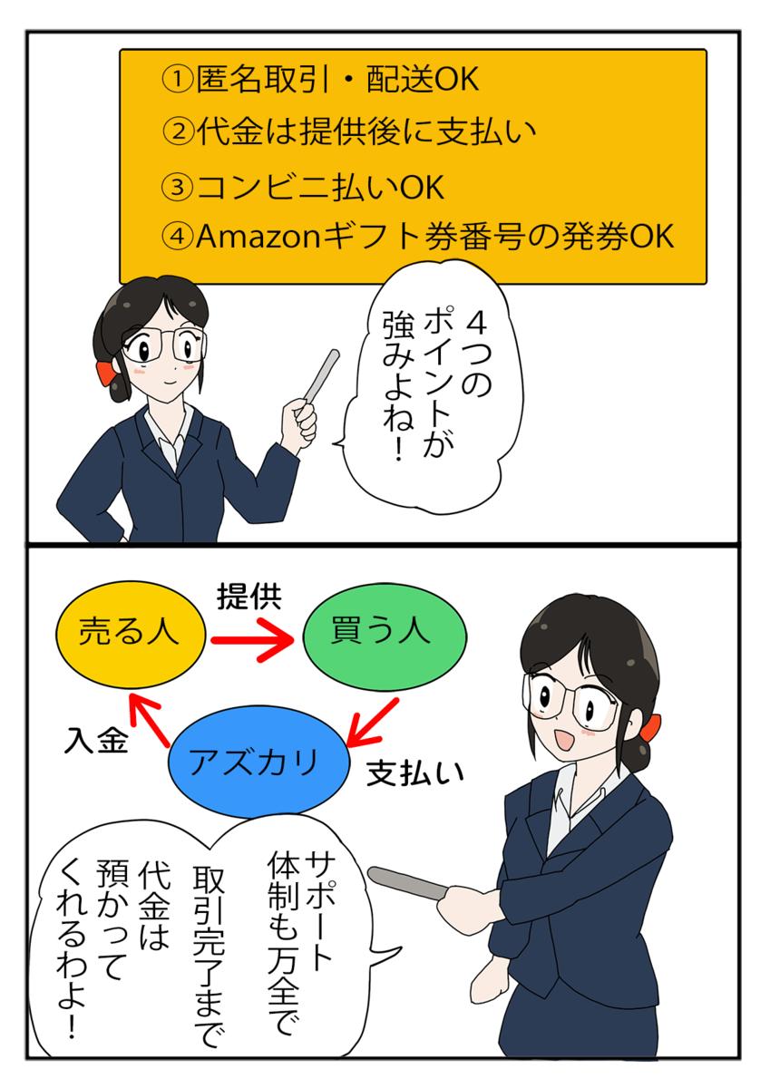 アズカリ用PRマンガ 3ページ