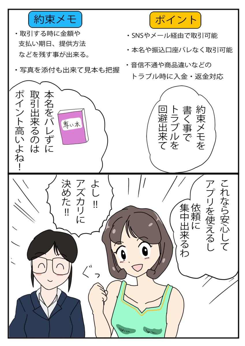 アズカリ用PRマンガ 4ページ