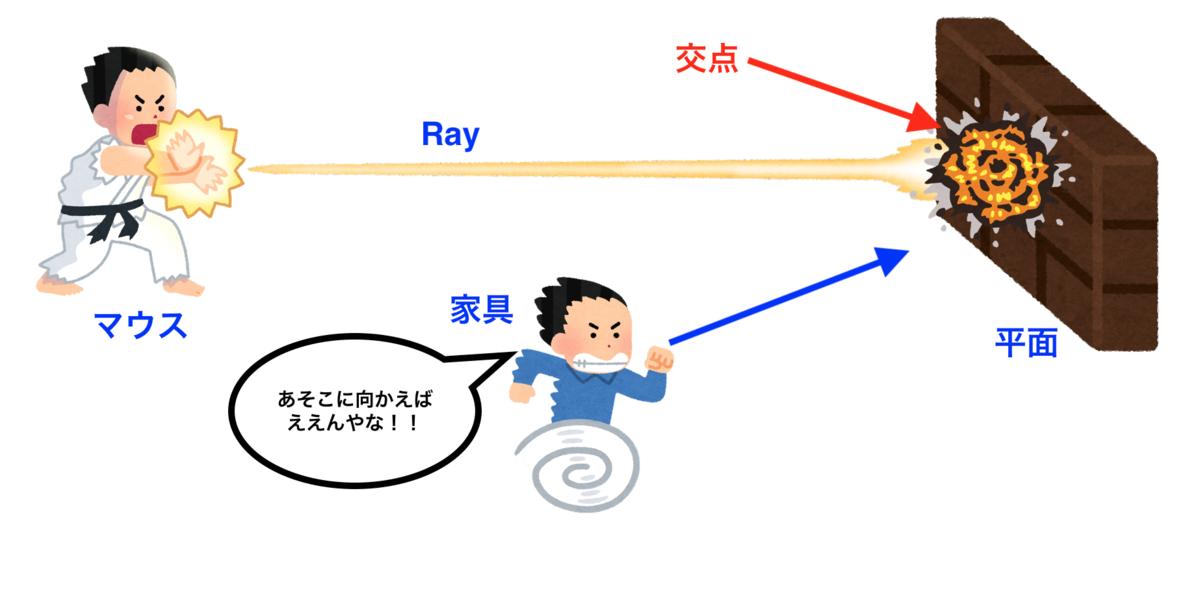 f:id:kensei18:20210908183420p:plain
