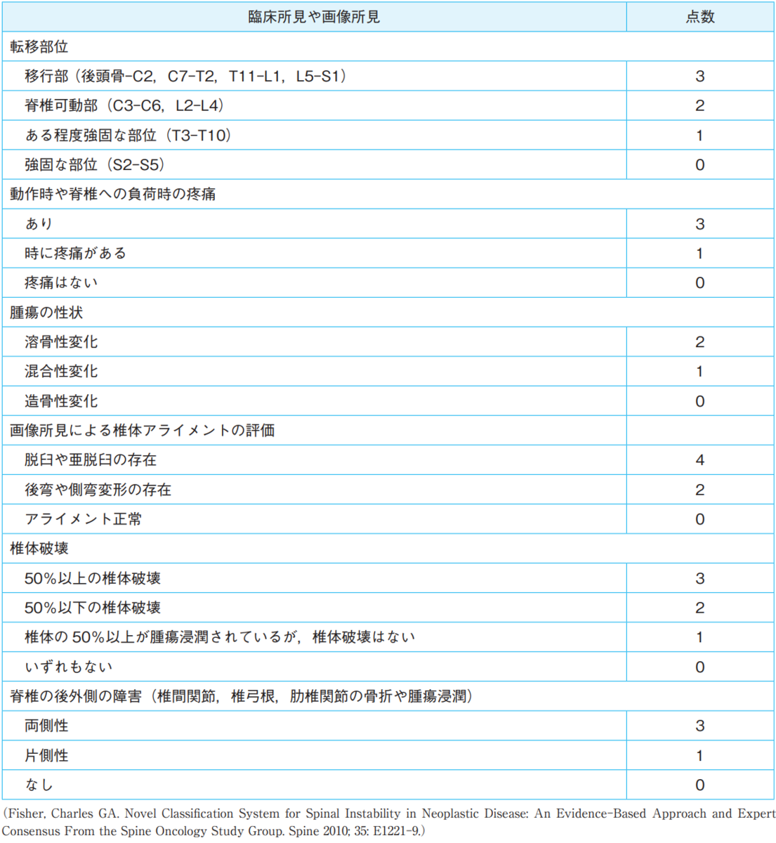 f:id:kenshan123:20200127165257p:plain
