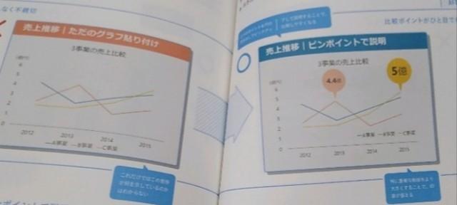 f:id:kenshimanabiai:20200222184427j:image