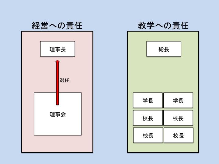 f:id:kenshiro0213:20180905175116j:plain