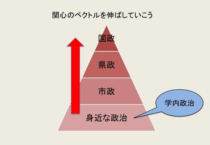 f:id:kenshiro0213:20180905194040j:plain
