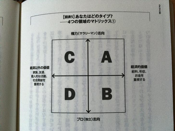 f:id:kenshisakamoto:20170527181110j:plain
