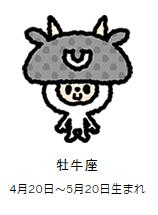 f:id:kenshisakamoto:20170622000812p:plain