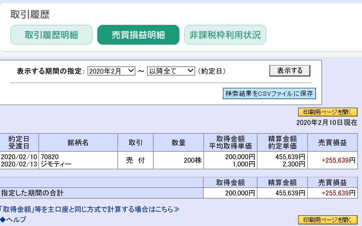 IPO(新規公開株)ジモティー【7082】初値で成売!