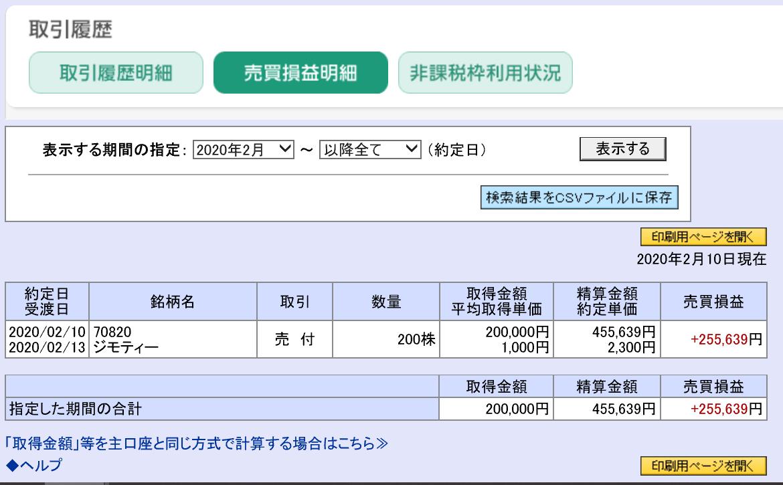 株で稼ぐ Kensinhan の投資ブログ コロナ禍で依然IPO(新規公開株)予定なし
