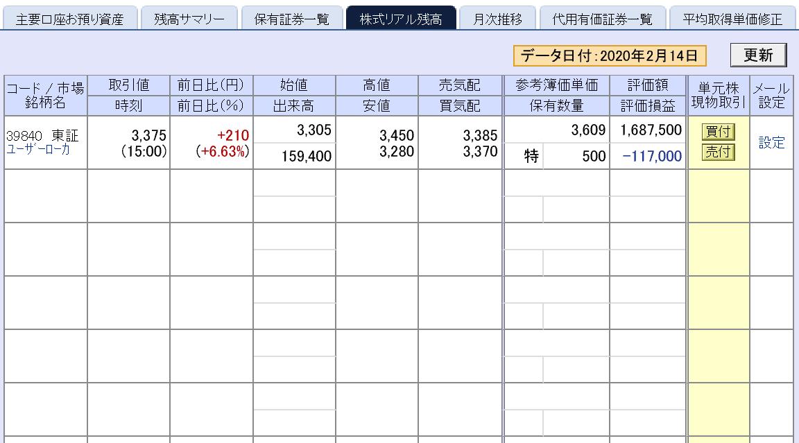 ユーザーローカル【3984】確変キタ――(゚∀゚)――!!