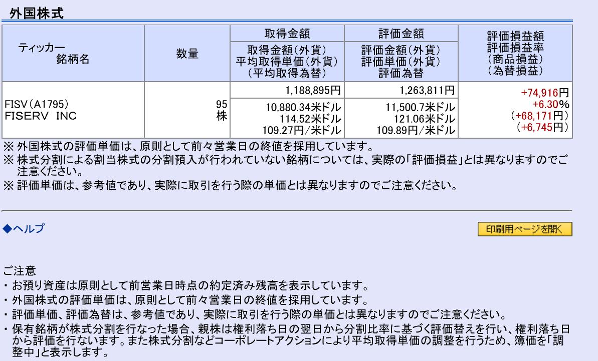 米国株、FISERV(ファイサーブ)【FISV】好調に推移
