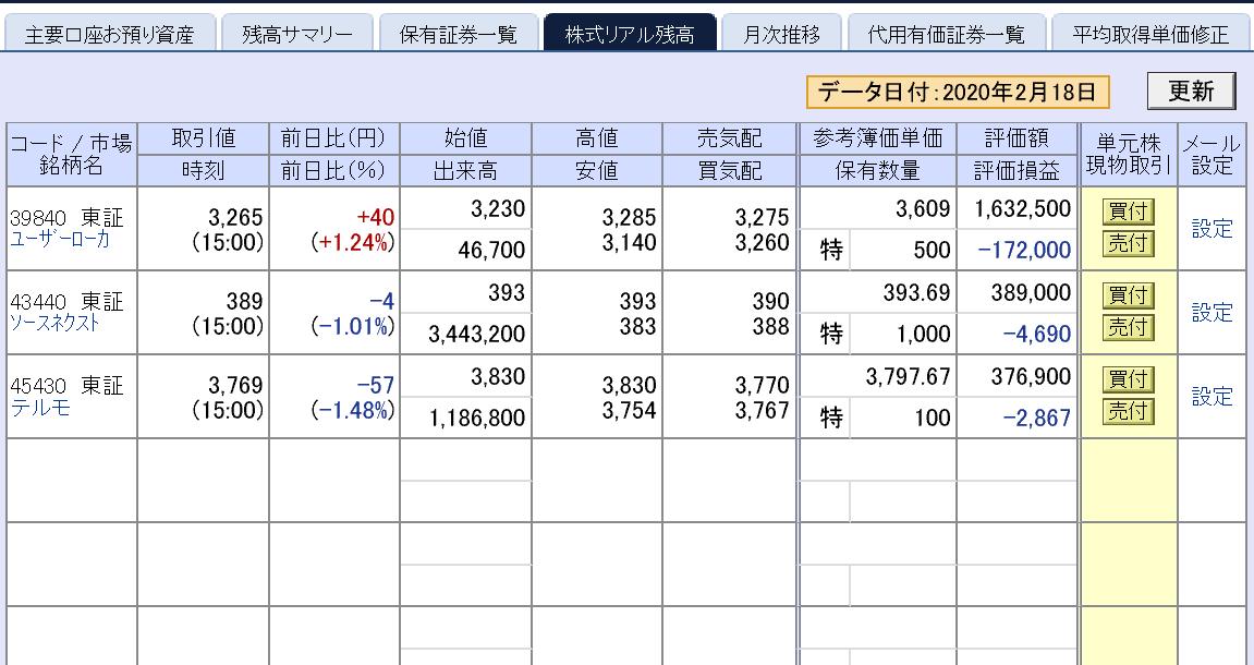 テルモ【4543】100株とソースネクスト【4344】1,000株を本日購入