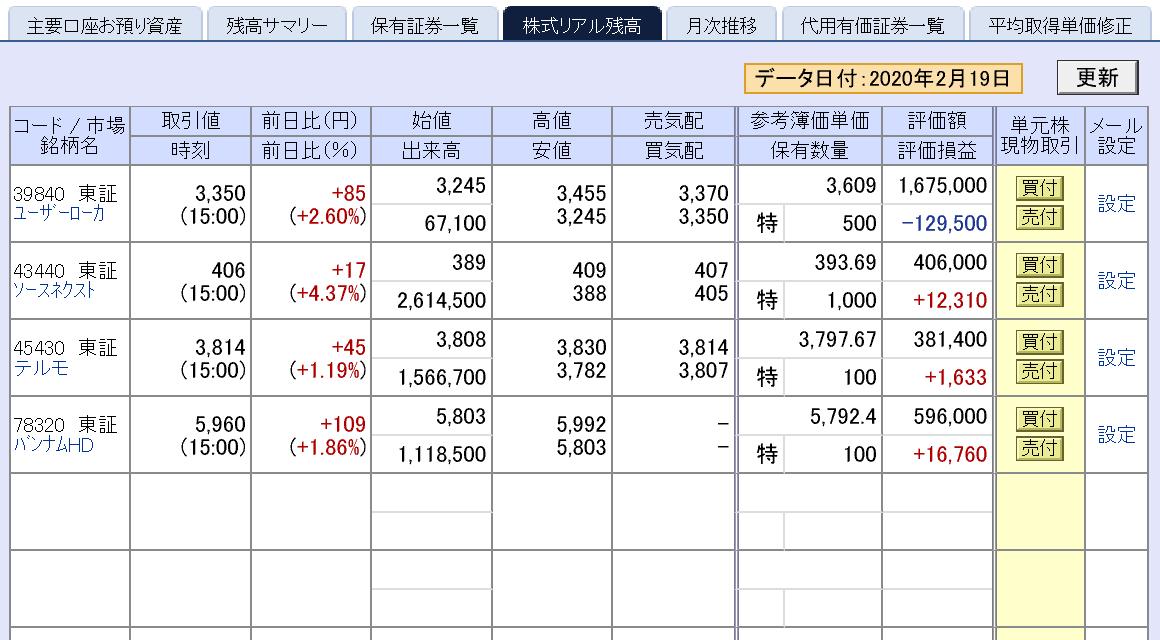 ゲーム関連のバンダイナムコホールディングス【7832】を100株購入