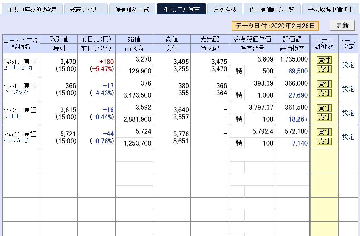 ユーザーローカル【3984】爆上げ!
