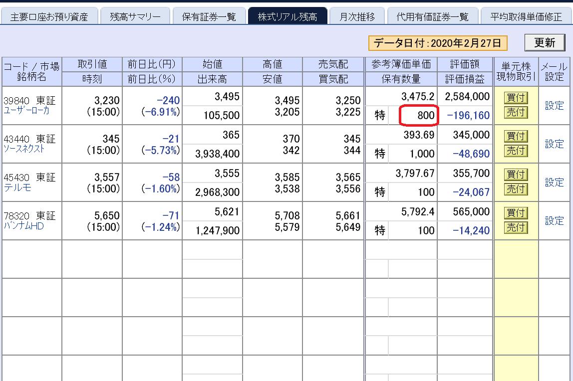 ユーザーローカル【3984】300株追加で計800株!