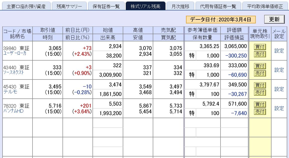 株で稼ぐ Kensinhan の投資ブログ 乱高下する日々