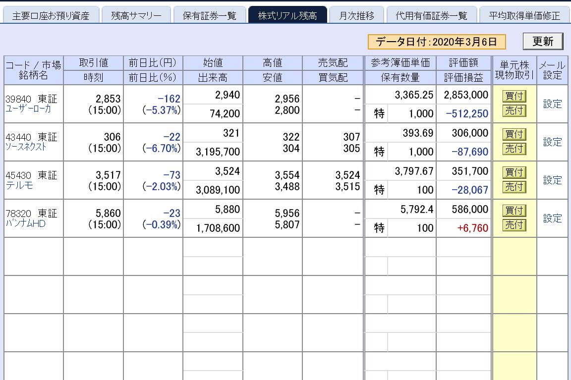 株で稼ぐ Kensinhan の投資ブログ 日本株急落…