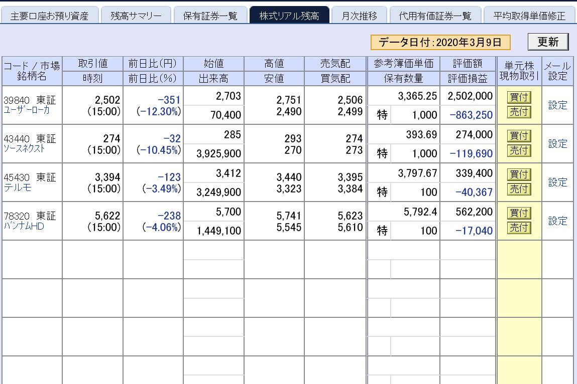 日本株はこれからが大暴落の始まりか…